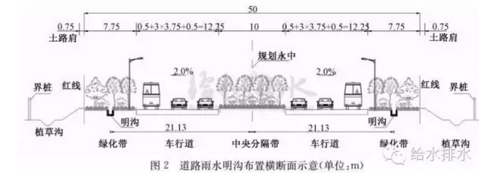 海绵城市理念下的道路设计应该怎么做